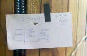 Notes for the electrician