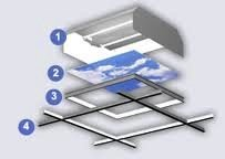 SkyFactory-Diagram-How-Luminous-Sky-Ceilings-Work
