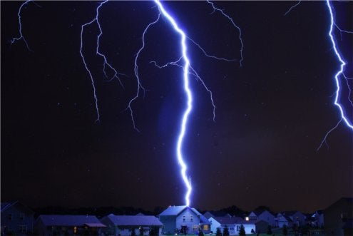 Home Lightning Protection