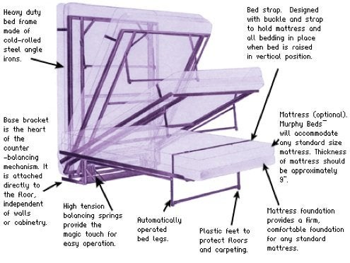 Murphy Bed Diagram