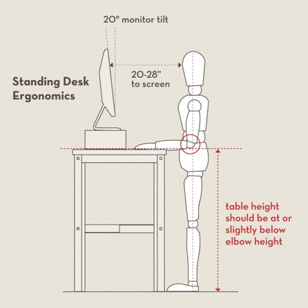 DIY Standing Desks - Table Height