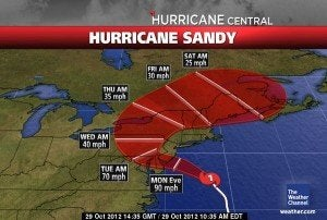 Hurricane Sandy Trajectory