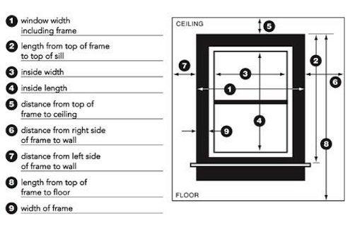 Choosing Custom Window Treatments - Measuring Guide