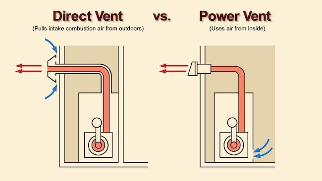 how to choose a new boiler bob vila