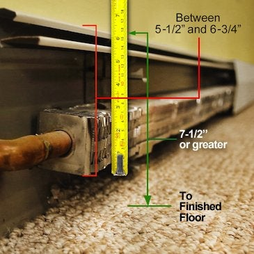 measuring baseboard heater