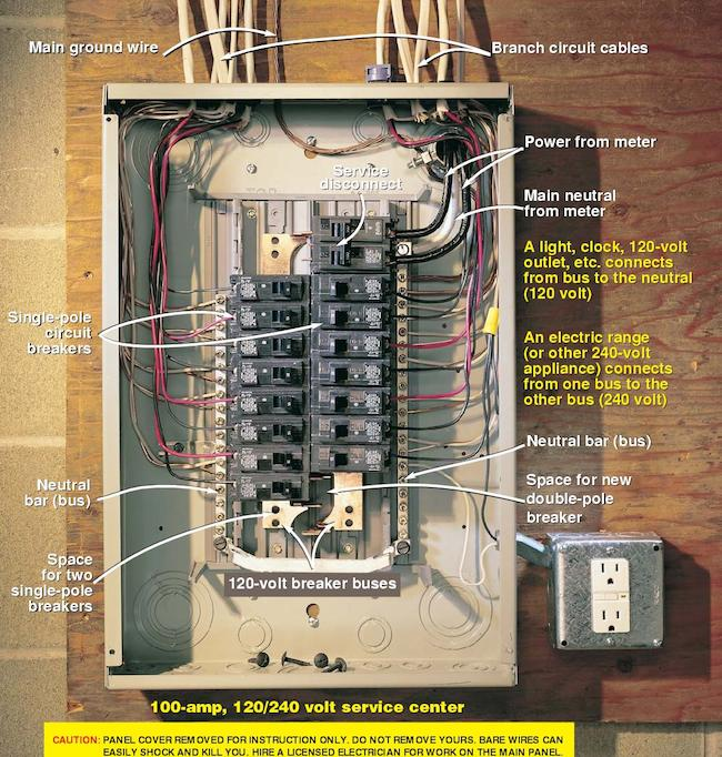 wiring a breaker box breaker boxes 101 bob vila rh bobvila com Main Breaker Panel Wiring Diagram Residential Breaker Box Diagram