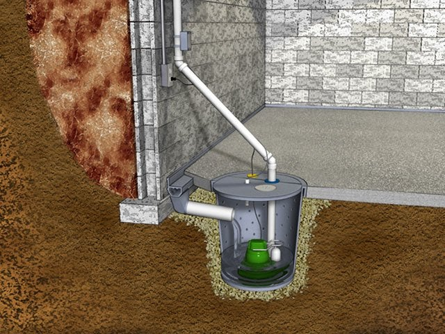 how to install a sump pump bob vila. Black Bedroom Furniture Sets. Home Design Ideas