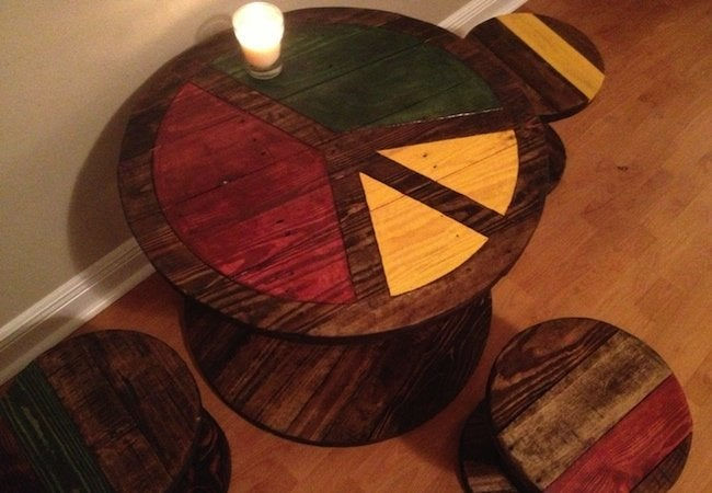 DIY Dining Table - Spool