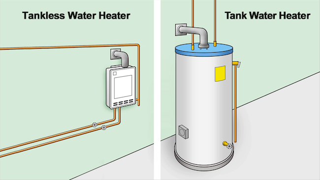 Top Gas Tankless Water Heaters