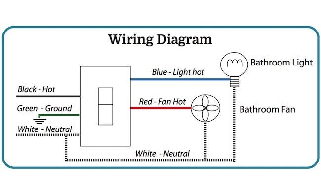 Bathroom Fan Timer from AirCycler - Bob VilaBob Vila