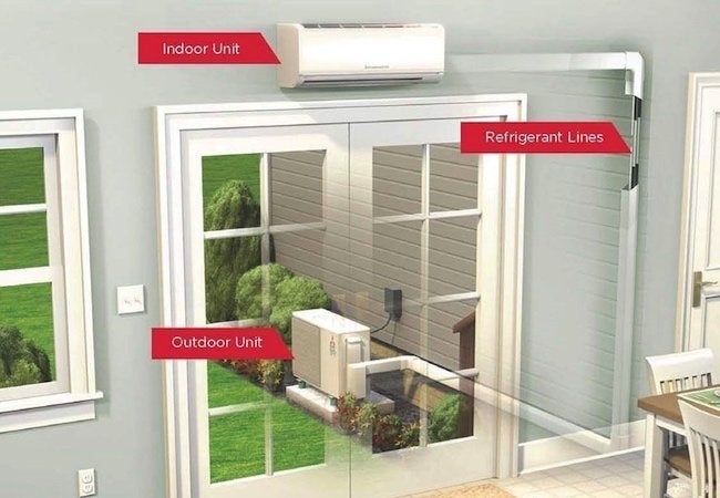 Ductless HVAC - System Illustration