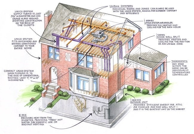 Ductless Heat Pumps - Unico System Cutaway Diagram