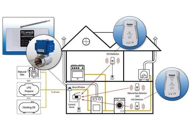 pam relay wiring diagram