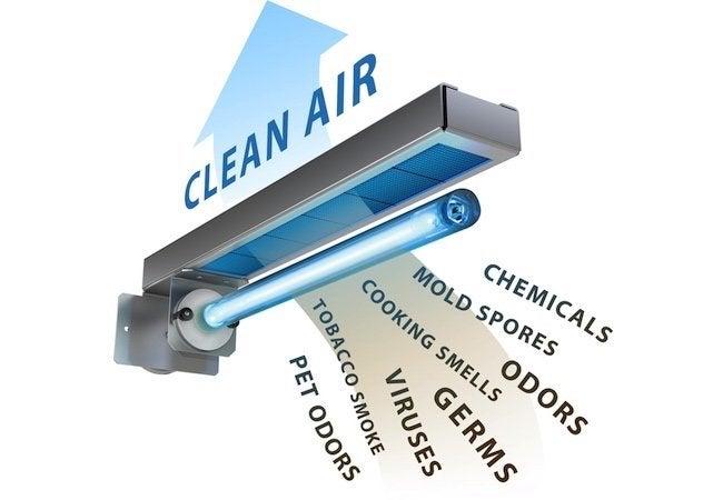 UV Air Purifiers - Operational Diagram