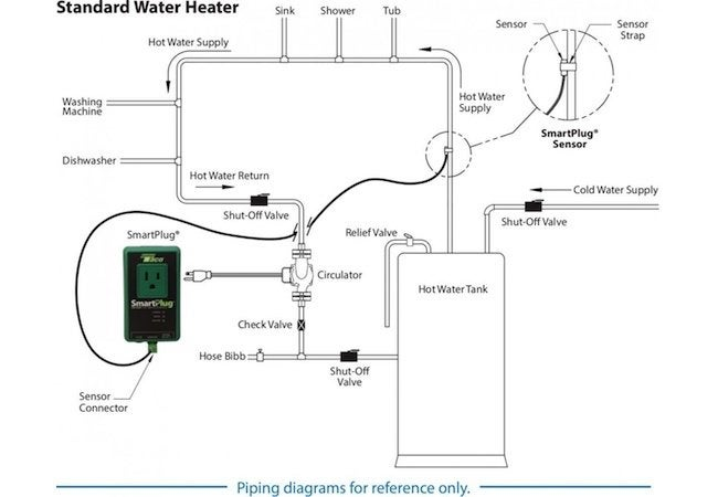 Hot Water Recirculation System Controls- Taco Diagram