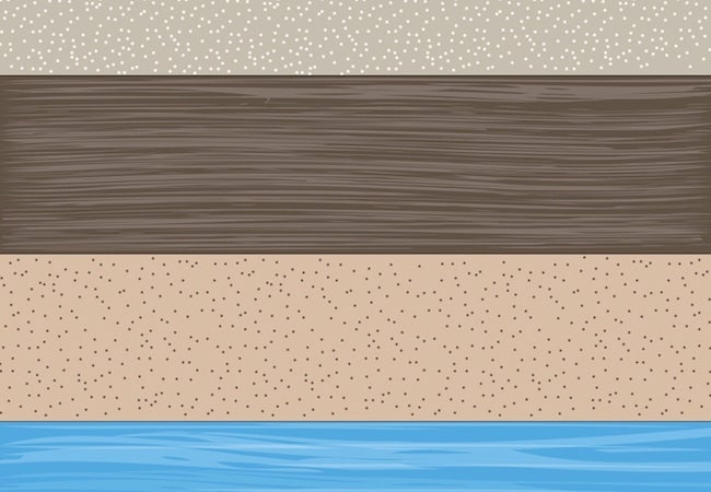 How to Choose a Well Pump - Soil Layers Illustration