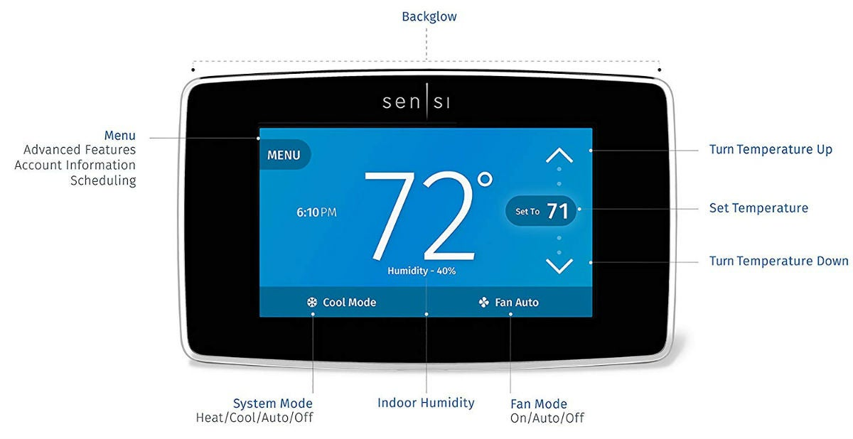 Best Smart Thermostat Options for the Home: Sensi Touch WiFi Thermostat