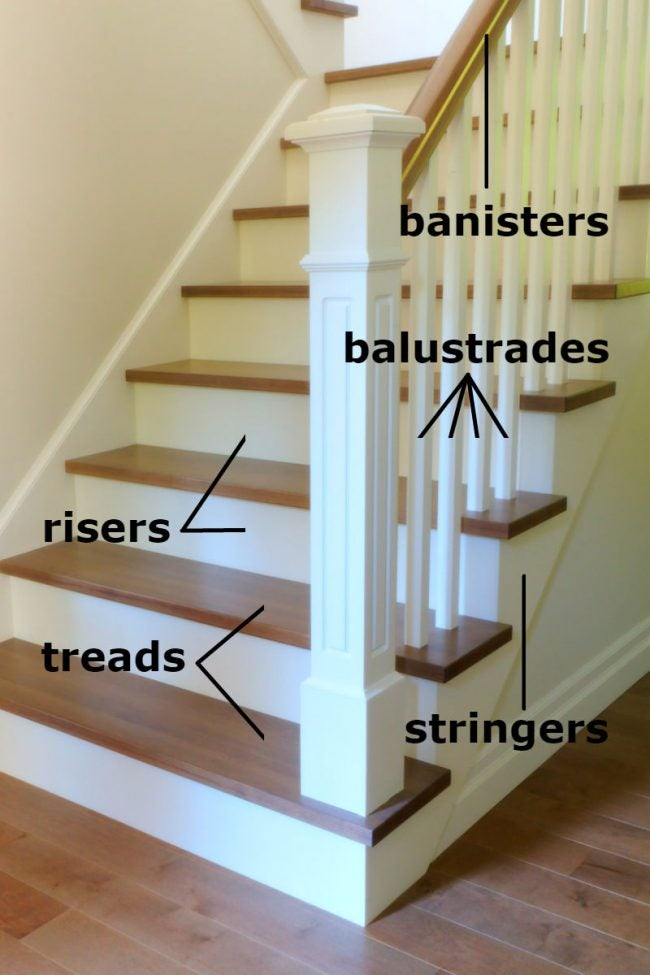 Get to Know the Parts of a Staircase to Solve Creaky Stairs