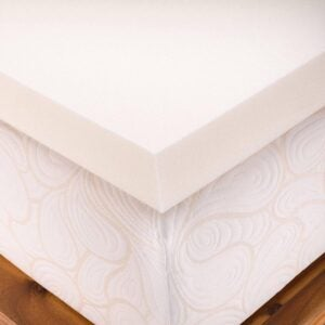 The Best Mattress Topper For Back Pain Options: American 3 Inch Thick, Firm Conventional Topper