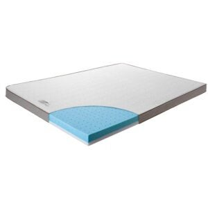 The Best Mattress Topper For Back Pain Options:BedStory 3 Inch Memory Foam Mattress Topper
