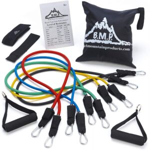 The Best Resistance Bands Options: Black Mountain Products Resistance Band Set