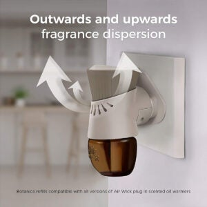 最佳空气清新剂选择: Botanica by Air Wick Plug in Scented Oil Starter Kit
