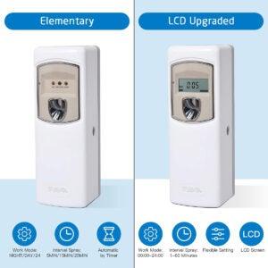 最佳空气清新剂选项:SVAVO自动液晶型香水饮水机
