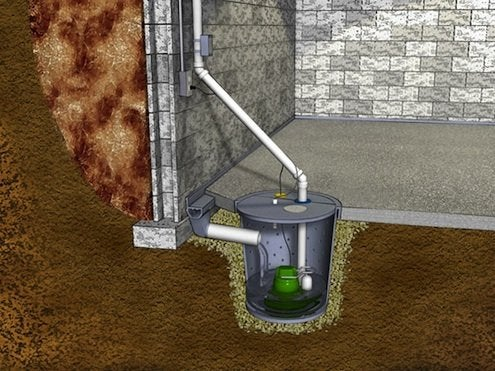 What you need to know before buying a sump pump bob vila for Basement curtain drain