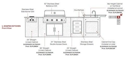 Outdoor Kitchen Kits