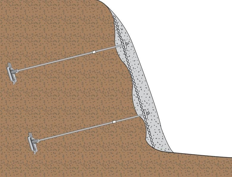 Retaining Wall Repair - Helical Anchors