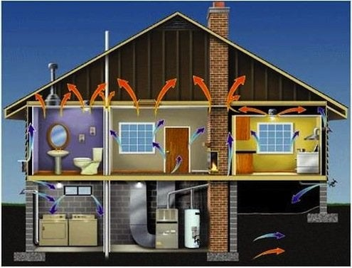 Home Improvement Projects 2013 - Energy Efficiency