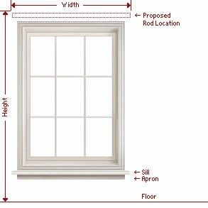 Install Window Treatments - Drapery Installation Diagram