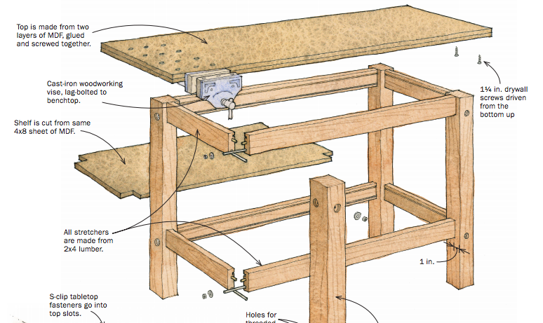 workbench plans diy workbench from fine woodworking - How To Build A Garage Workbench
