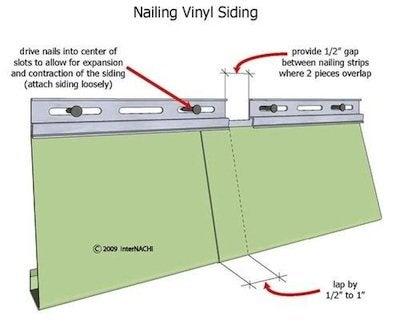 Vinyl Siding 101 Bob Vila