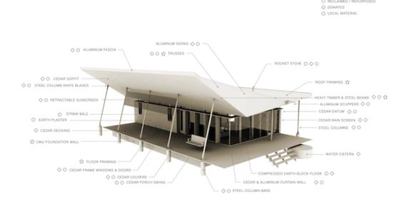 Skow-residence