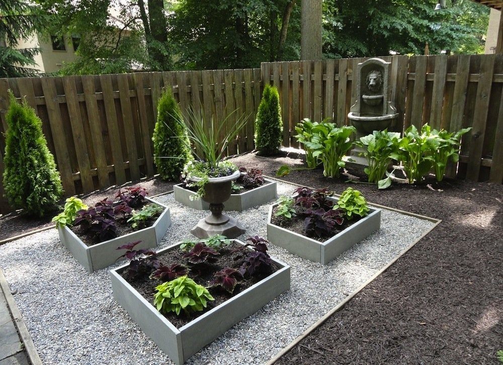 Raised planter boxes backyard landscape ideas 8 lawn for No grass garden ideas