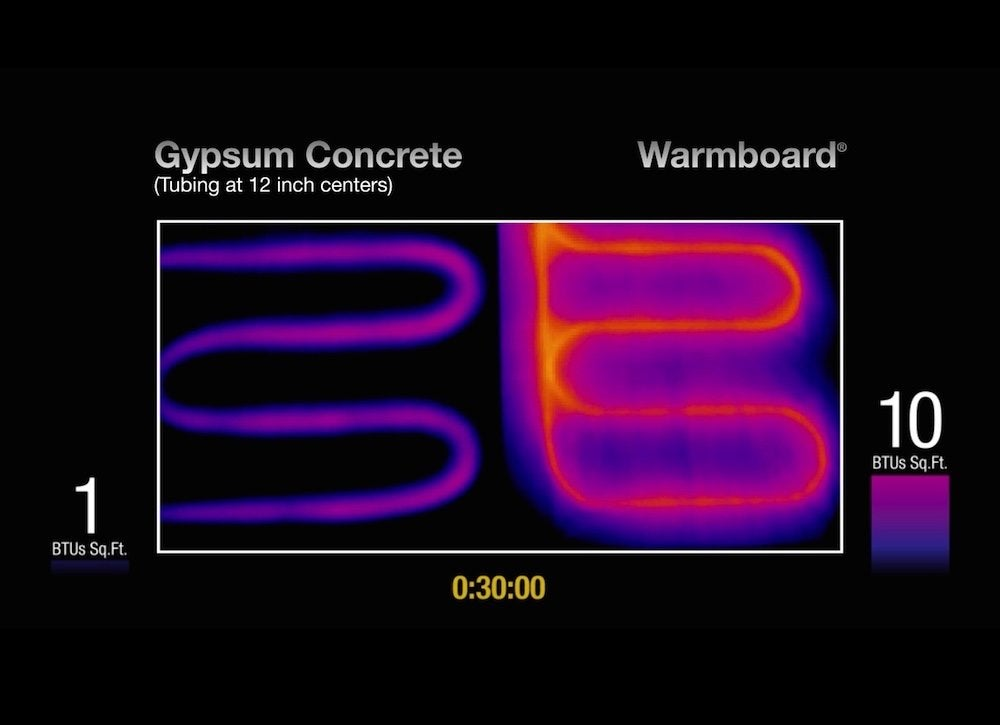 Radiant heat panels concrete vs aluminium