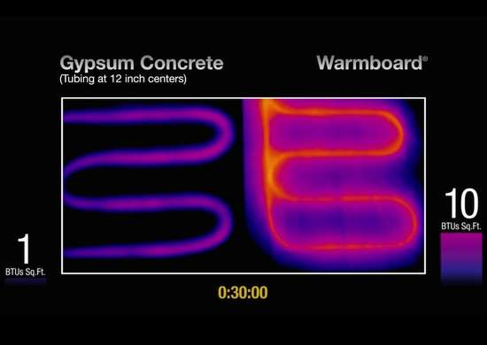 Radiant heat panels concrete vs aluminium