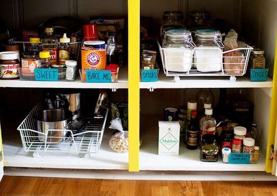 Kitchen Cabinet Organization Idea