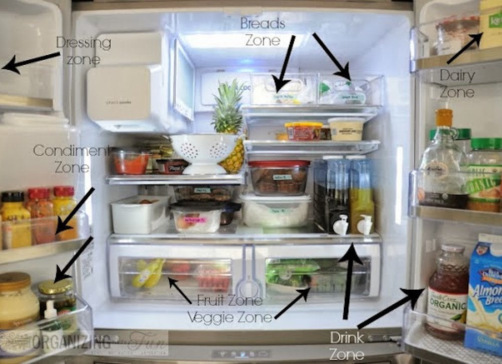 Fridge_zones
