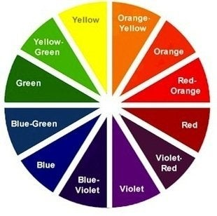 Paint tips scheme